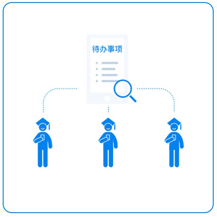企业微信培训
