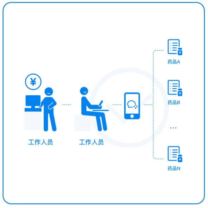 企业微信第三方应用部署