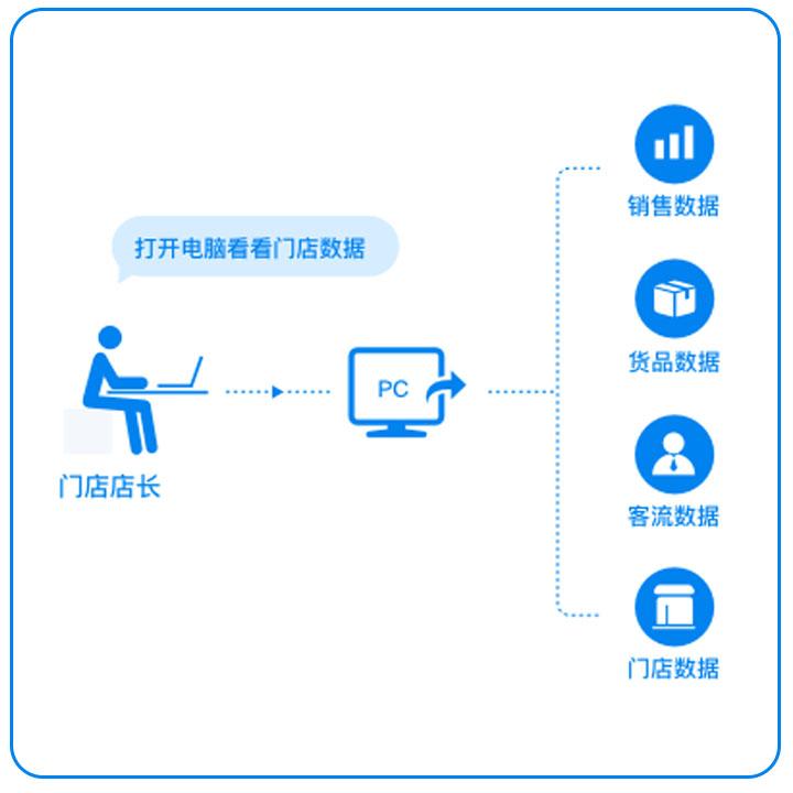 企业微信原生态部署方案